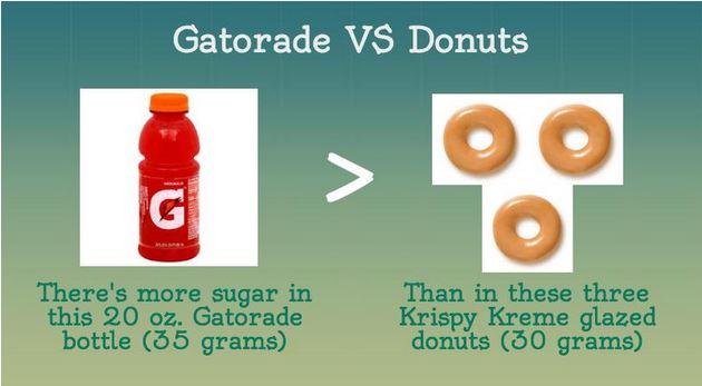 Dave Does Keto Gatorade Vs Donuts