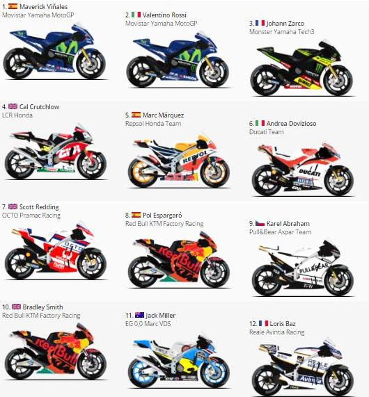 Starting Grid MotoGP Le Mans Prancis 2017