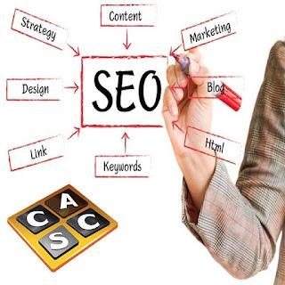 اشهار مواقع،شركة تصميم مواقع,شركة تسويق الكتروني في الكويت,افضل شركة تسويق الكتروني,شركات تسويق الكتروني