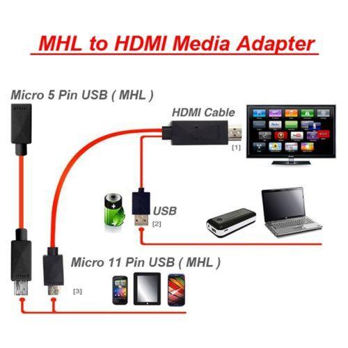 طريقة ضبط اعدادات الهاتف لتشغيل كابل Micro Usb To Hdmi Adapter