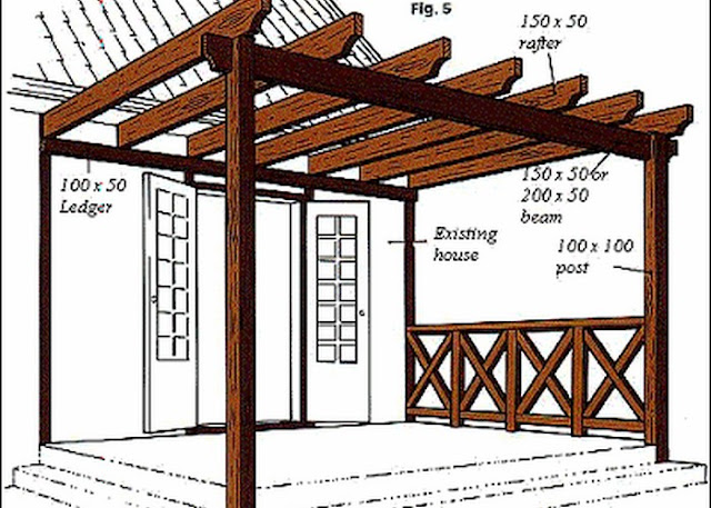 diy wood pergola design plans