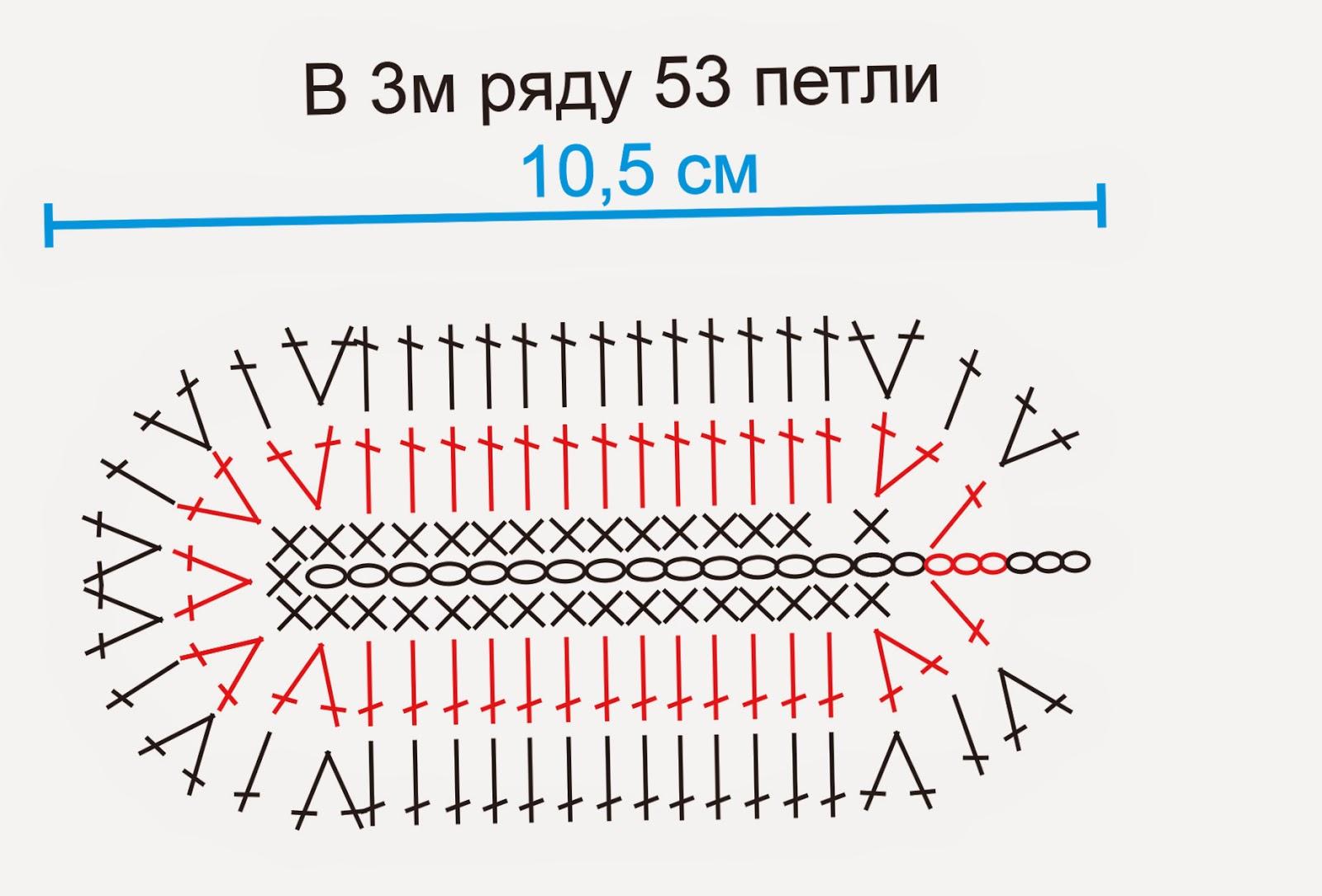 схема вязания пинеток от 0 месяцев