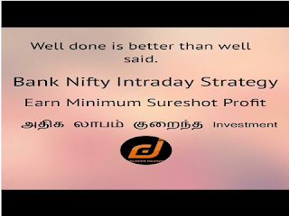 Bank Nifty Intraday Strategy |  Sure Shot Banknifty Strategy