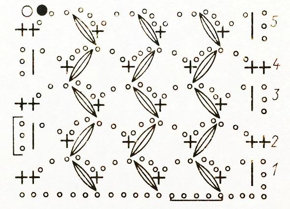 punto crochet, motivos, puntos calados, tutoriales