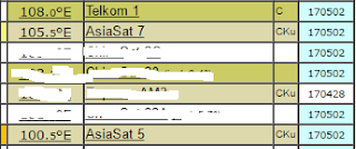 Cara Tracking Satelit Measat 3A C-BAND