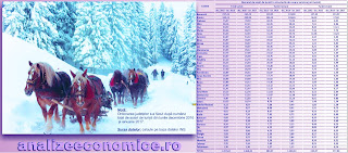 Topul celor mai vizitate județe de turiști în perioada sărbătorilor de iarnă