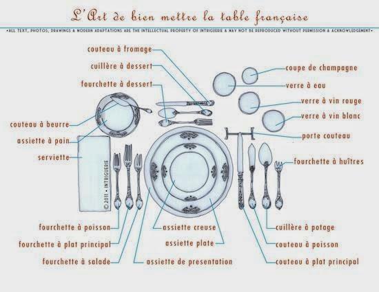 Service de table faience ancienne - Place du verre a eau sur une table ...