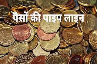 Best Motivational Hindi Story About Money. पैसो की पाइप लाइन