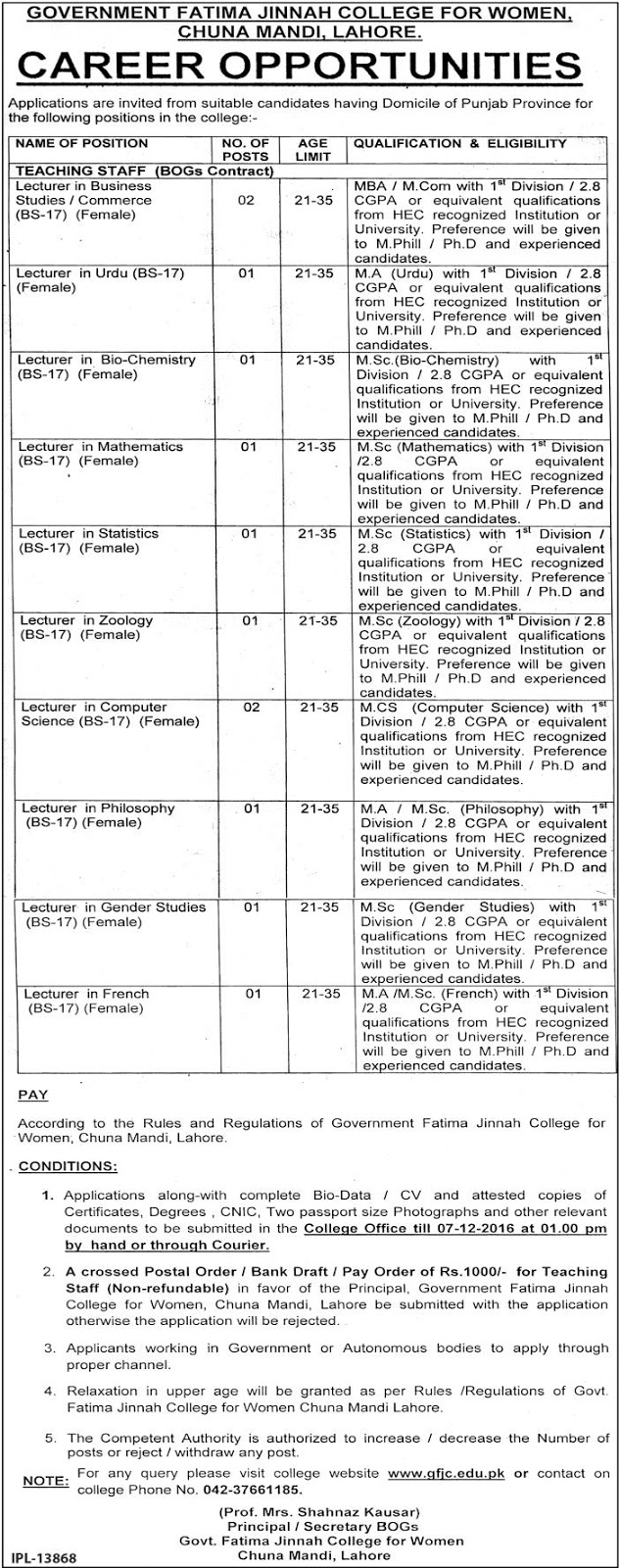 Lecturers Jobs in Fatima Jinnah College Lahore