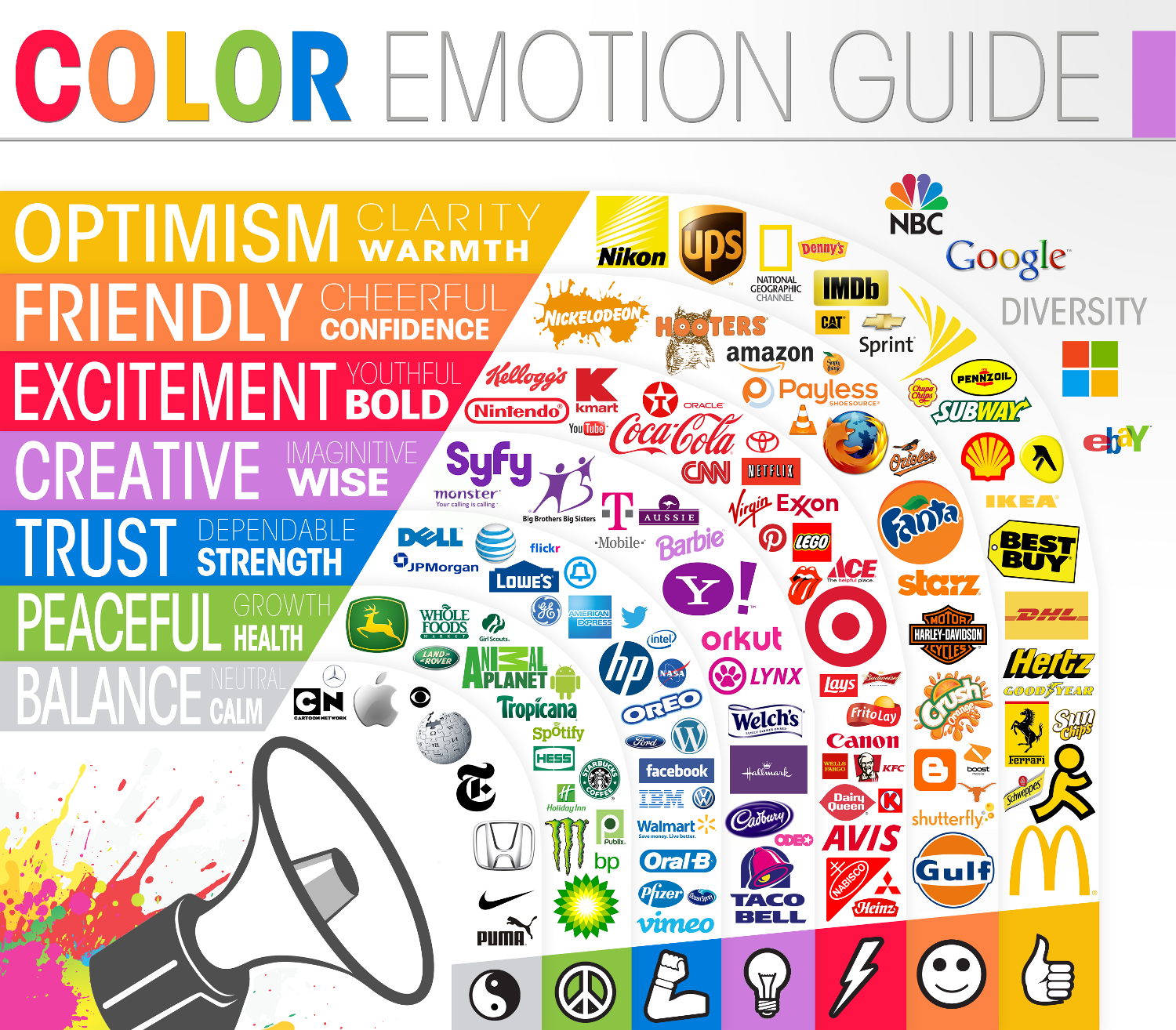 画像:Color Emotion Guide
