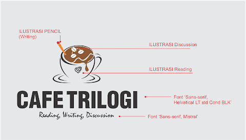 Logo Cafe Trilogi - reading, writing, discussions
