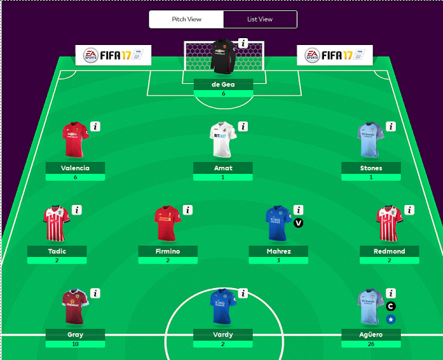 Update Team Fantasy Premier League GW#2