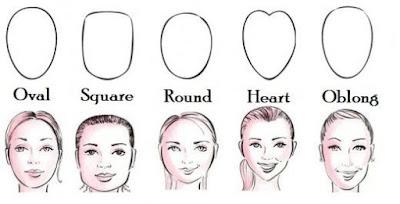 Qual è la forma del tuo viso?