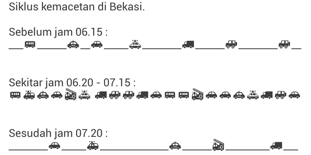 Siklus Kemacetan di Bekasi
