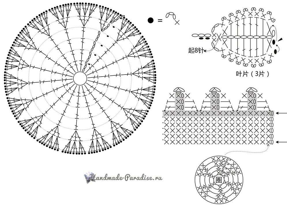 Схемы вязания букетика цветов