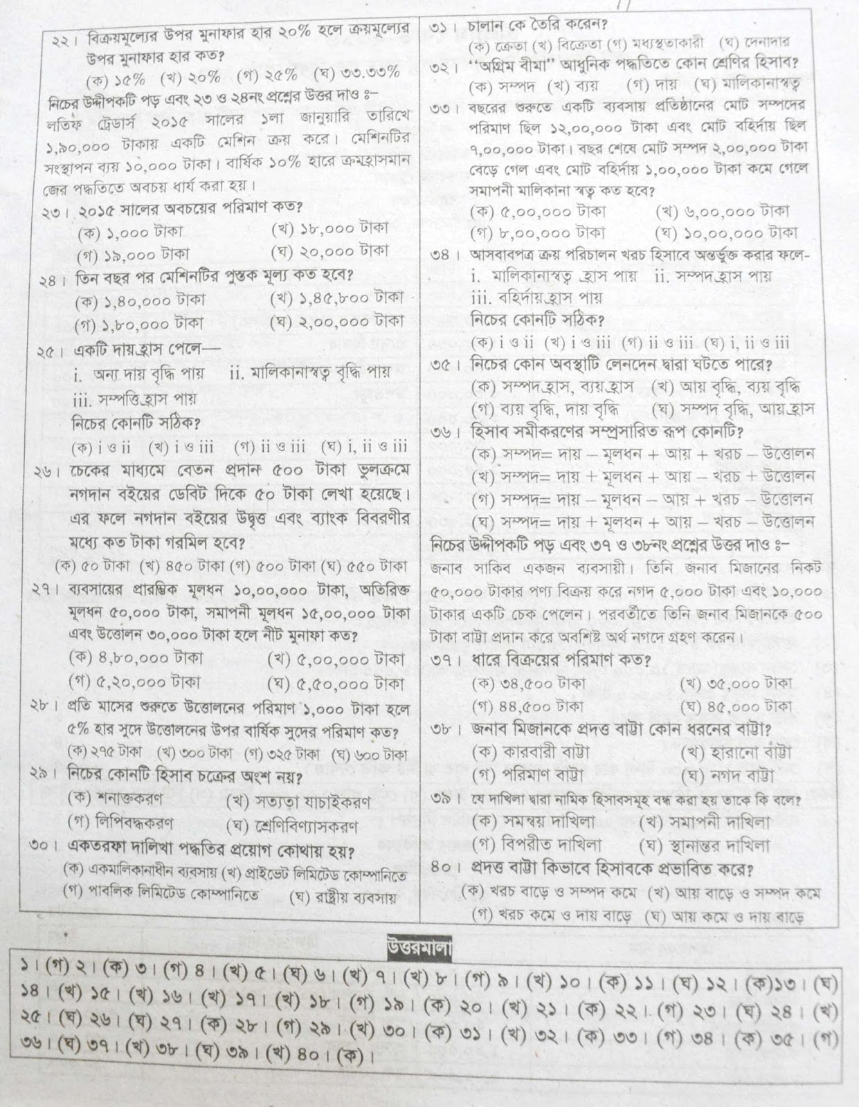 hsc Accounting 1st Paper suggestion, exam question paper, model question, mcq question, question pattern, preparation for dhaka board, all boards