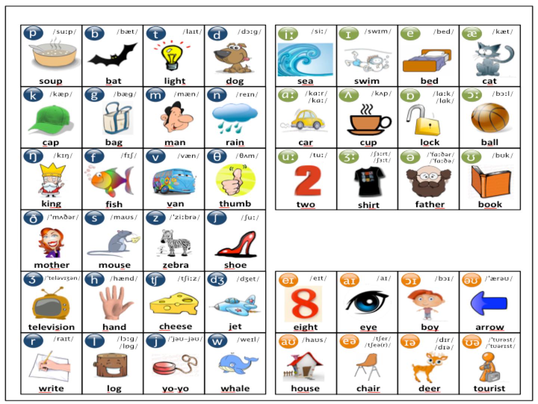 English For Elementary Teachers