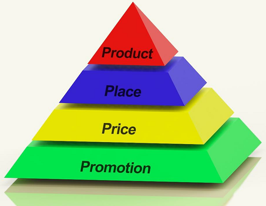 Pengertian Bauran Pemasaran 4p Dan 7p Tipsserbaserbi