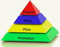 Pengertian Bauran Pemasaran 4P dan 7P