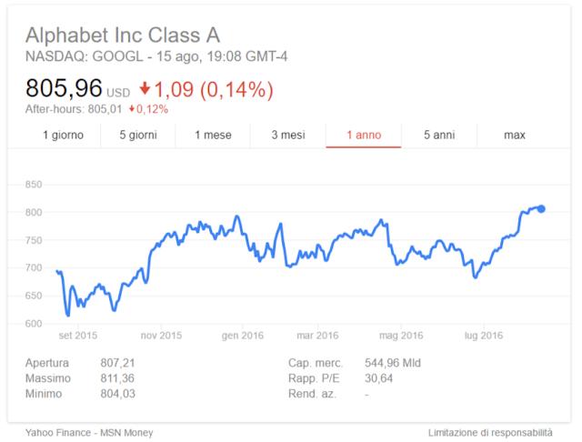 Comprare Azioni Google: dividendo, previsioni 2017 conviene investire?