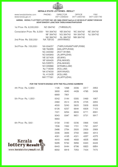 KeralaLotteryResult.net, kerala lottery kl result, yesterday lottery results, lotteries results, keralalotteries, kerala lottery, keralalotteryresult, kerala lottery result, kerala lottery result live, kerala lottery today, kerala lottery result today, kerala lottery results today, today kerala lottery result, Nirmal lottery results, kerala lottery result today Nirmal, Nirmal lottery result, kerala lottery result Nirmal today, kerala lottery Nirmal today result, Nirmal kerala lottery result, live Nirmal lottery NR-106, kerala lottery result 01.02.2019 Nirmal NR 106 01 February 2019 result, 01 02 2019, kerala lottery result 01-02-2019, Nirmal lottery NR 106 results 01-02-2019, 01/02/2019 kerala lottery today result Nirmal, 01/02/2019 Nirmal lottery NR-106, Nirmal 01.02.2019, 01.02.2019 lottery results, kerala lottery result February 01 2019, kerala lottery results 01th February 2019, 01.02.2019 week NR-106 lottery result, 01.02.2019 Nirmal NR-106 Lottery Result, 01-02-2019 kerala lottery results, 01-02-2019 kerala state lottery result, 01-02-2019 NR-106, Kerala Nirmal Lottery Result 01/02/2019