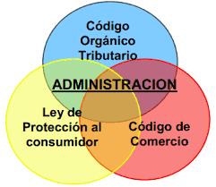 CODIGO DE COMERCIO EN VENEZUELA