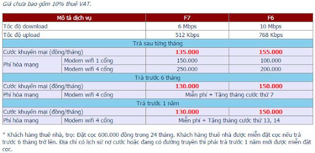 Đăng Ký Lắp Đặt Wifi FPT Thành Phố Vũng Tàu 2