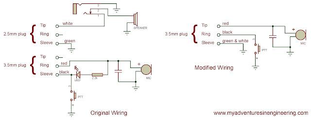Baofeng microphone wiring diagram