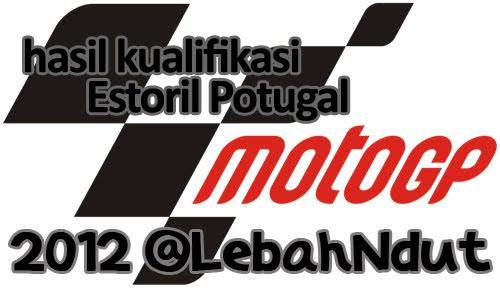 Update Hasil Kualifikasi moto2 moto3 motoGP Estoril Portugal 2012