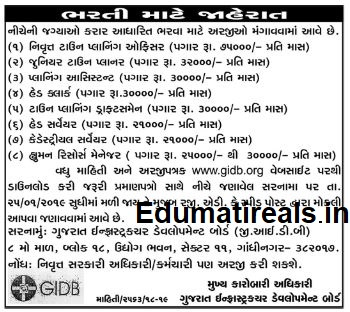 GIDB Recruitment 2019