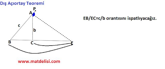 dış açıortay teoremi