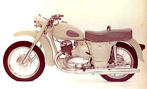 Конвейер мотоциклов иж транспортер ткани что это такое