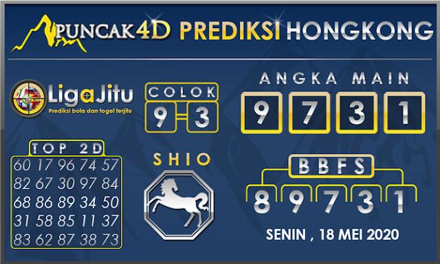 PREDIKSI TOGEL HONGKONG PUNCAK4D 18 MEI 2020