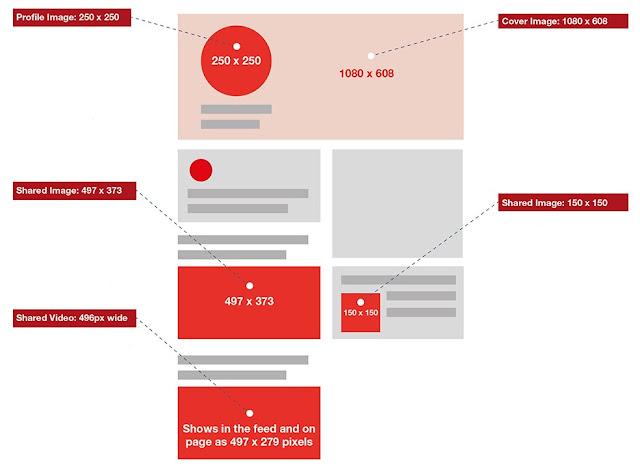 Google+ Image Size