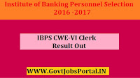 Institute of Banking Personnel Selection 2016-2017 Final Result Out