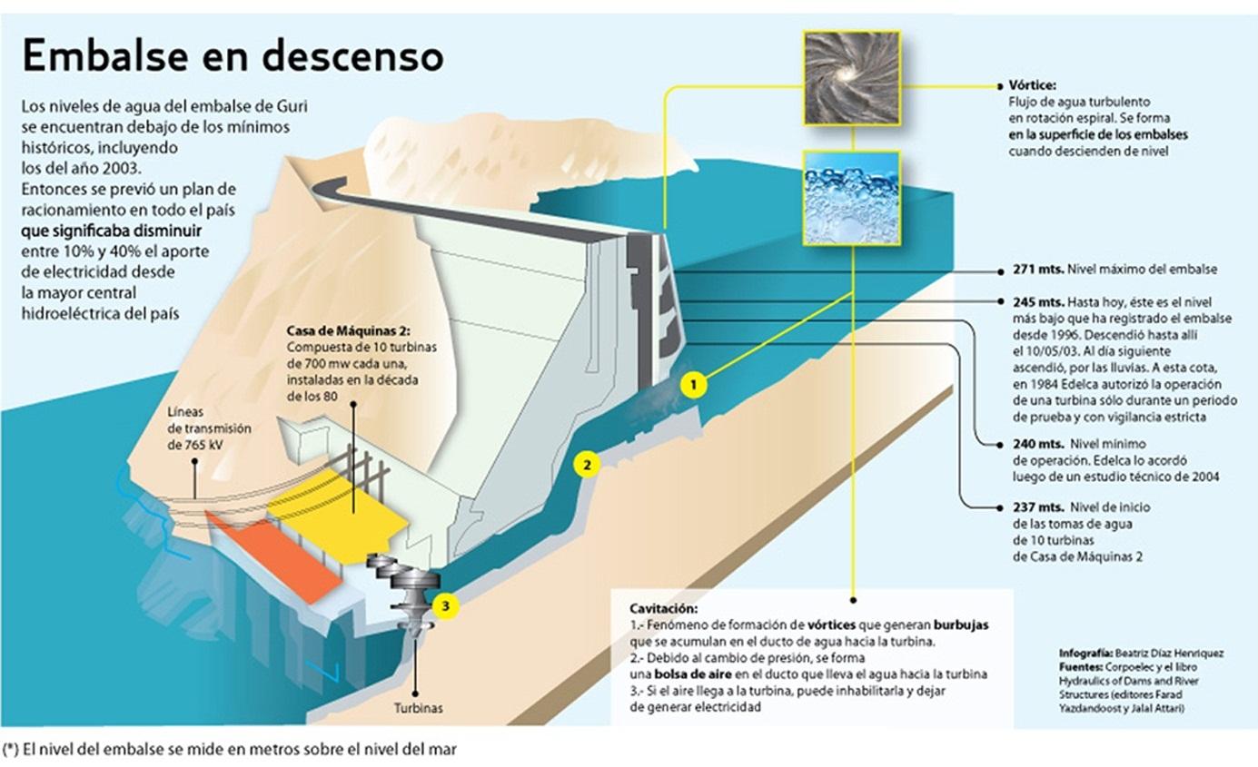 Apertura Venezuela El Colapso Electrico Se Asoma En