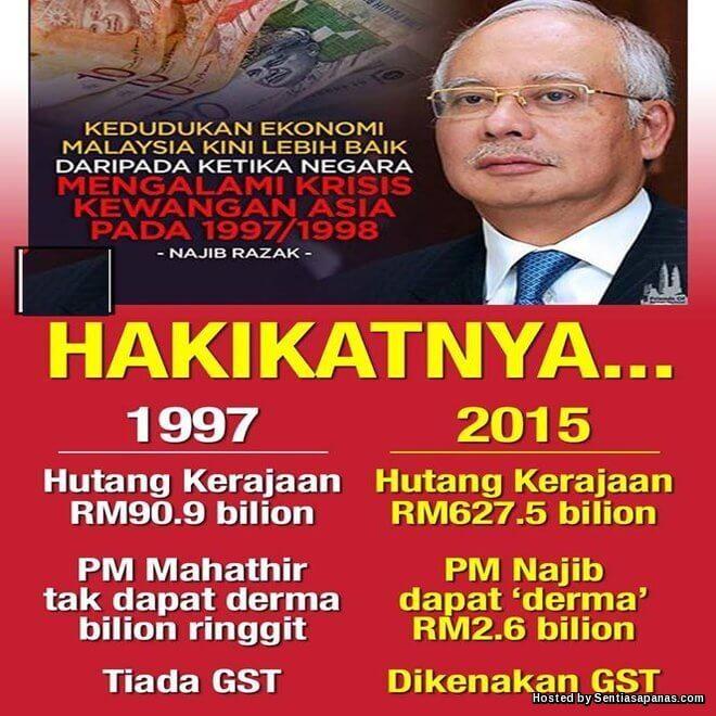 Fakta Hutang RM1 Trilion Malaysia