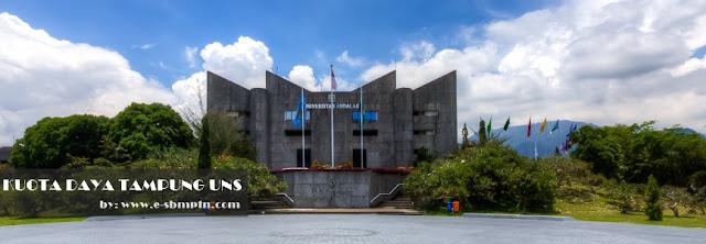 Daya Tampung Universitas Andalas