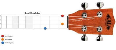chord kunci fm ukulele kentrung senar 4