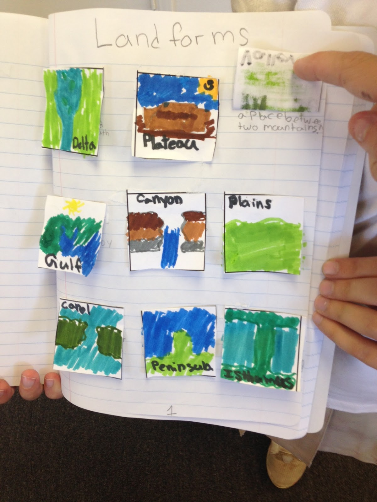 Teaching With Class Interactive Landforms Activity
