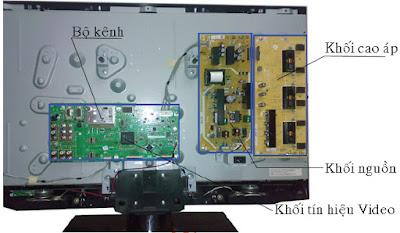 Hình 1 - Vỉ cao áp trên máy Tivi - SHARP