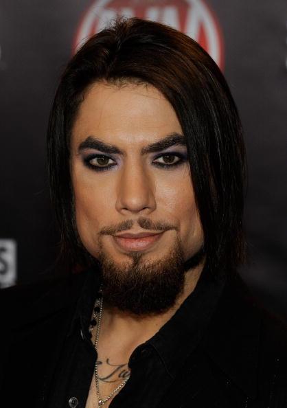 Guy Makeup Youtube: Men Wearing Makeup