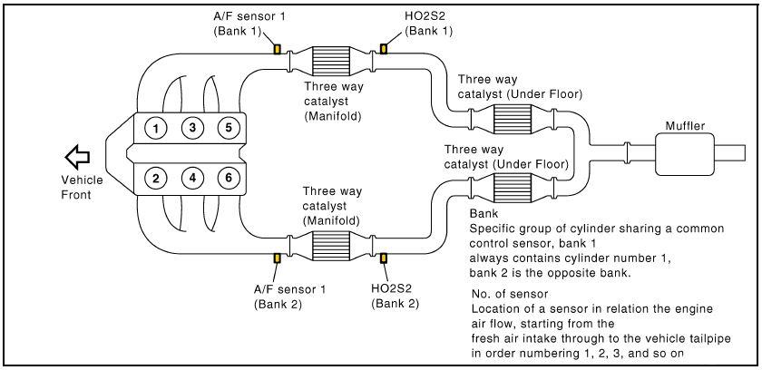 Nissan pathfinder o2 air fuel sensor location as well 2005 2012 nissan frontier air fuel o2 sensor location besides Nissan Fuel Temp Sensor Location 2006 together with Index further P 0996b43f81b3ce4c. on oxygen sensor nissan versa