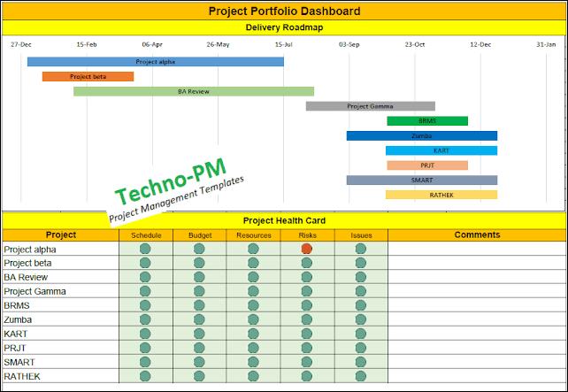 Project Portfolio Dashboard, project portfolio dashboard template excel