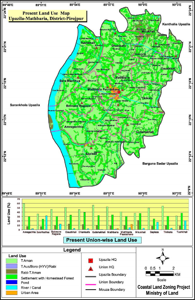 Mathbaria Upazila Mouza Map Pirojpur District Bangladesh