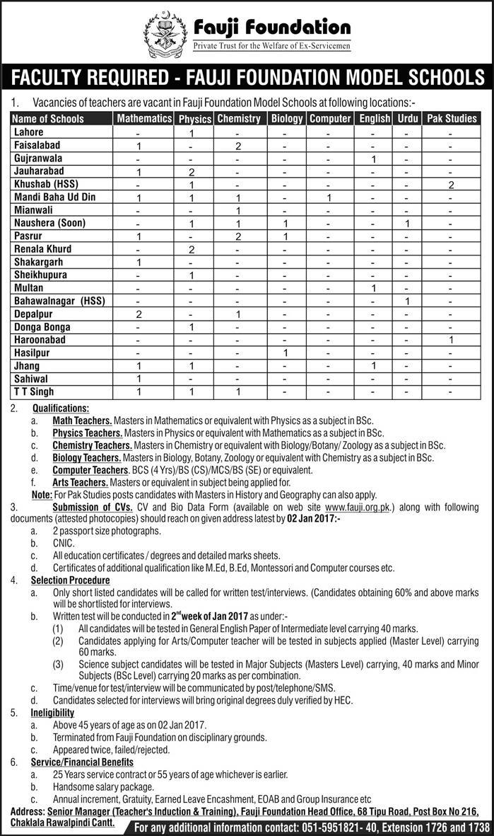 Teachers Jobs in Fauji Foundation Schools