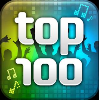 Top 100 Lagu Barat Terbaru Terpopuler Januari 2018 Terlaris