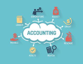 akuntansi-sosial,www.frankydaniel.com