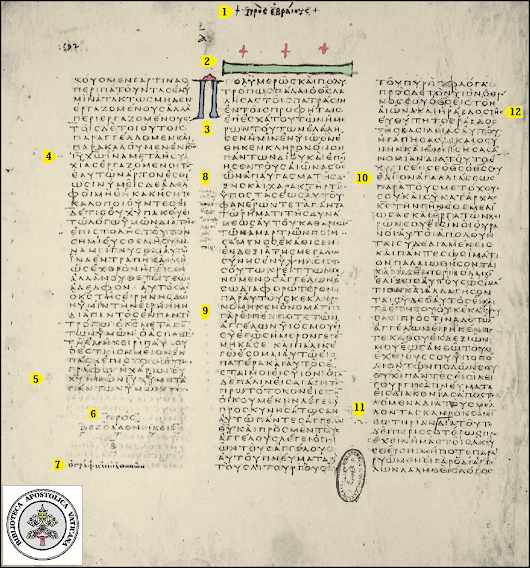 Fool and Knave! Hebrews 1 in Codex Vaticanus