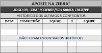 LOTECA 703 - HISTÓRICO JOGO 09